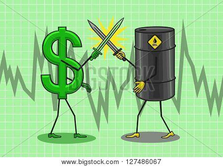Oil and the dollar fighting for its price.
