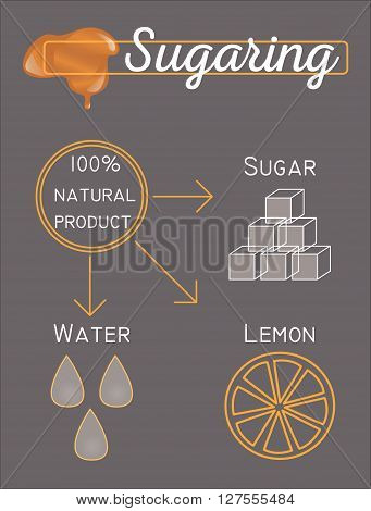 Sugaring illustration. illustration of sugar paste for epilation