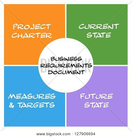 Business Requirements Document Boxes And Circle