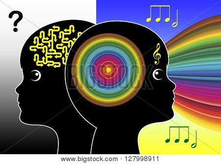 Special Education Music. The role of healing music in teaching and promoting children with special needs