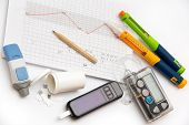 Education about what you need to control diabetes: insulin pump, blood sugar meter, insulin pen, glucagon injection (adrenalin), sugar (for low blood sugar), counting carbohydrates poster