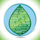 Ecological keywords to describe the importance of conserving our environment. poster