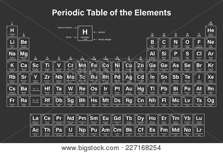 Periodic Table Elements Vector Vector Photo Bigstock