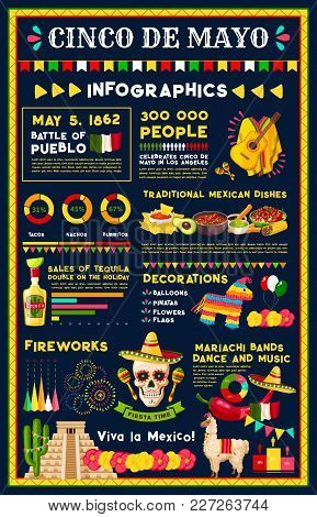 Cinco De Mayo Mexican Holiday Infographic. Battle Of Puebla Celebration Tradition Graph And Chart Wi