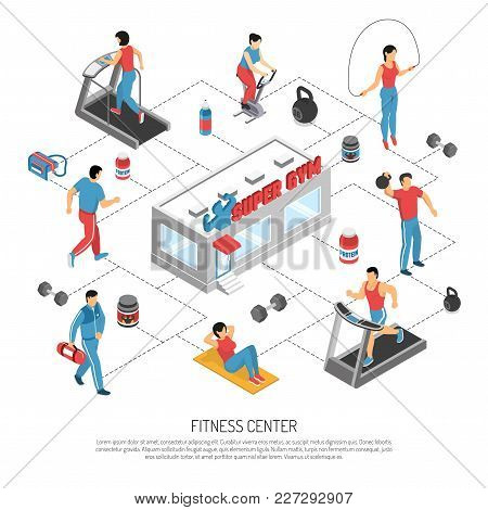 Fitness Gym Center Isometric Flowchart Poster With Exercising People Strength Crunch Workout Equipme