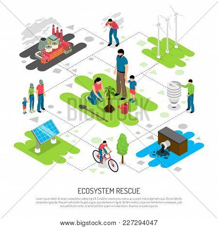 Ecology Isometric Composition On White Background With Water And Air Pollution, Green Technologies,