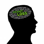Silhouette head with Weight Loss cloud on white background. poster
