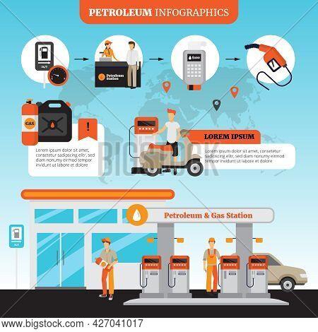 Petrol Station Infographic Set With Gas Station Equipment Symbols Flat Vector Illustration