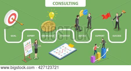 3d Isometric Flat Vector Conceptual Illustration Of Business Consulting, Training Courses And Person