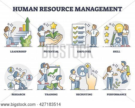 Human Resource Management With Employee Job Research Outline Collection Set. Key Factors For Hr And