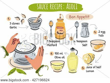 Basic Classic Aioli Sauce Recipe Illustration In Vector On White Background. Sketched Food Ingredien