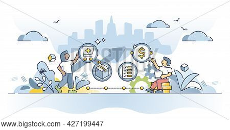Procurement Work As Supply And Order Processing Management Occupation Outline Concept. Demand Contro