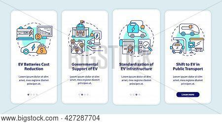 Ev Market Trends Onboarding Mobile App Page Screen. Electric Car Charging Walkthrough 4 Steps Graphi