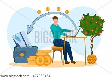 Internet Investments, Work On The Internet, Profit Income, Financial Services Online, Managing Finan