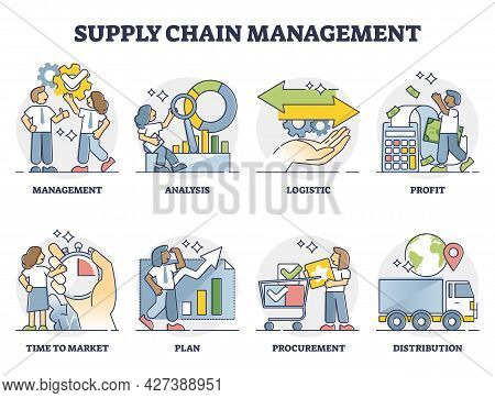 Supply Chain Management As Goods And Services Flow Management Or Planning Outline Collection. Analyz