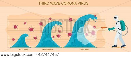 Concept Of Third Wave Coronavirus Pandemic Outbreak. People In Protective Clothing Perform Cleaning,
