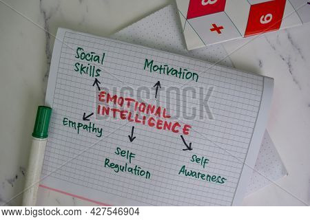 Emotional Intelligence Write On A Book With Keywords Isolated On Wooden Table. Chart Or Mechanism Co
