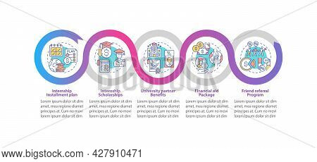Job Training Funding Vector Infographic Template. Scholarships Presentation Outline Design Elements.
