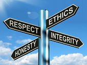 Respect Ethics Honest Integrity Signpost Meaning Good Qualities poster