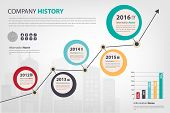 timeline & milestone company history infographic in vector style (eps10) presented in circle shape poster