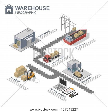 3d isometric warehouse infographics on white background, vector