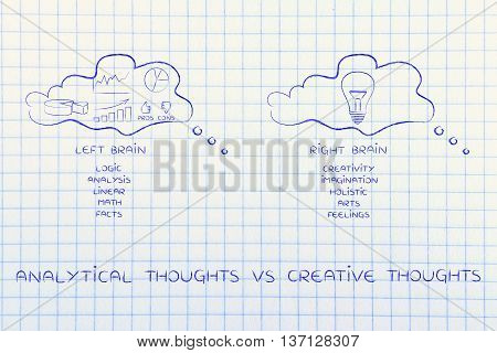 Thought Bubbles With Stats Against Intuitive Idea, Analytical Vs Creative