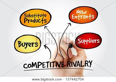 Hand Writing Competitive Rivalry