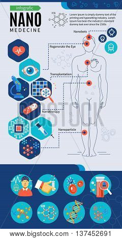 Nanotechnology medicine infographics with icons of innovative materials and medicaments for human body   vector illustration