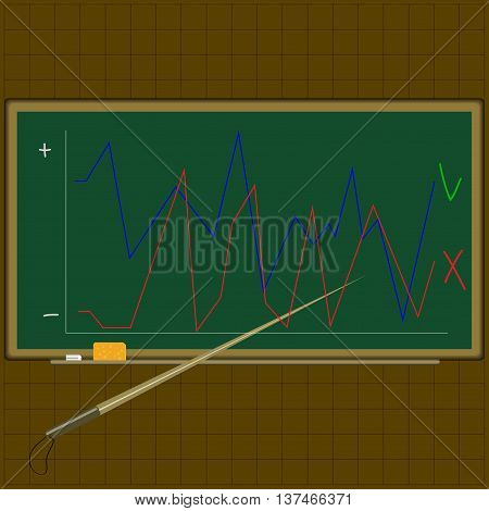 business graph on the Board. Board to schedule pointer cleansers. vector illustration