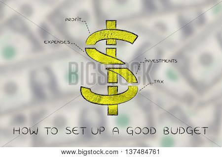 Split Us Dollar Currency Symbol With Budgeting Captions, How To Set Up A Good One