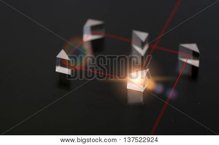 The laser beam in the experiment with quartz prisms