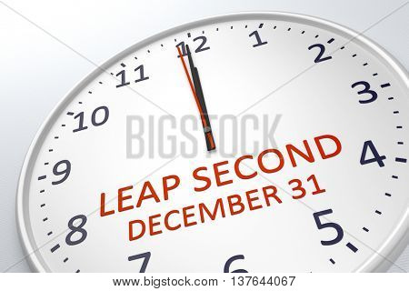 3d rendering of a clock showing leap second at december 31