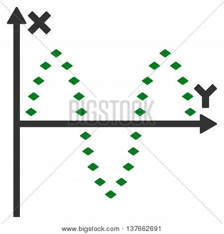 Dotted Sinusoid Plot vector toolbar icon. Style is bicolor flat icon symbol, green and gray colors, white background, rhombus dots.