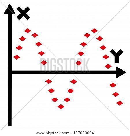 Dotted Sine Plot vector toolbar icon. Style is bicolor flat icon symbol, intensive red and black colors, white background, rhombus dots. poster