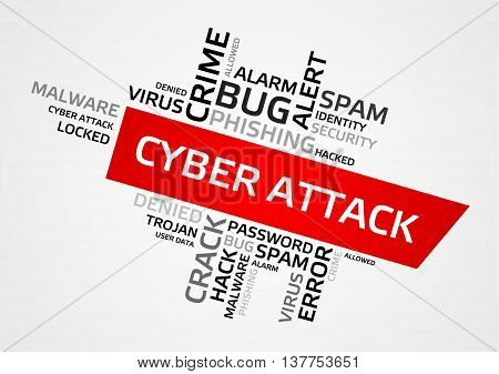 Cyber Attack Word Cloud, Tag Cloud, Vector Graphics
