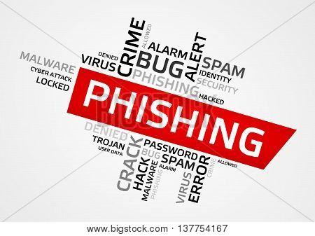 Phishing Word Cloud, Tag Cloud, Vector Graphics