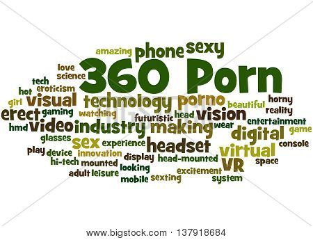 360 Porn, Word Cloud Concept 2