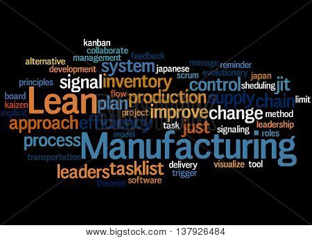 Lean Manufacturing, Word Cloud Concept 6