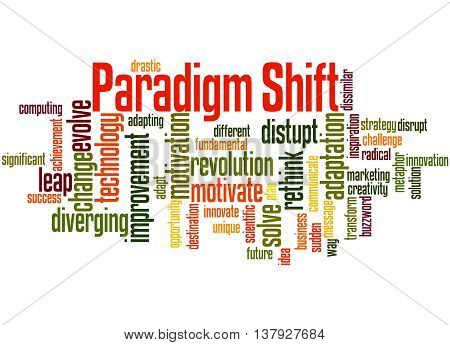 Paradigm Shift, Word Cloud Concept 6
