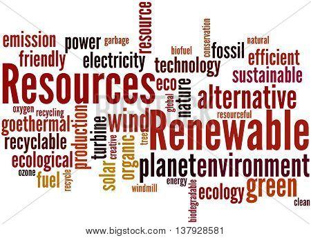 Renewable Resources, Word Cloud Concept 2