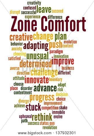 Zone Comfort, Word Cloud Concept 3