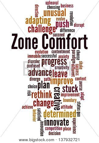 Zone Comfort, Word Cloud Concept 9
