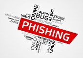 PHISHING word cloud tag cloud vector graphics - security concept poster