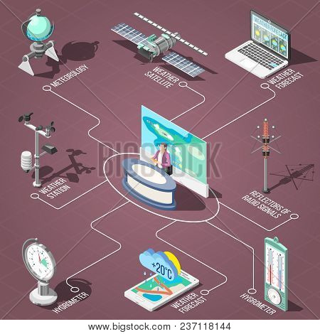 Weather Forecaster In Tv Studio,  Measurement Devices Of Climate Conditions Isometric Flowchart On B