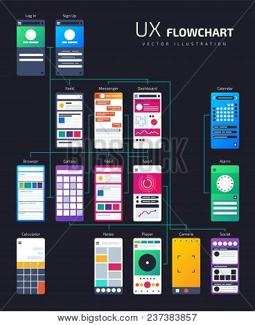 Ux Ui Structure, App Flowchart Site Map. Vector Template For Development. Interface User App Structu