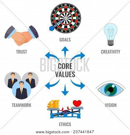 Core Values Visual Scheme With Arrows Poster. Reach Goals, Use Creativity, Improve Vision, Follow Et