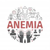 Symptoms of anemia. Iron deficiency. Diagnosis and treatment of anemia. Icons set. poster