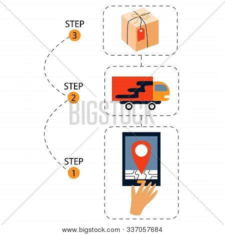 Stages Of Order Tracking. A Hand Clicks On The Tablet Screen To Track The Goods On The Map. Delivery