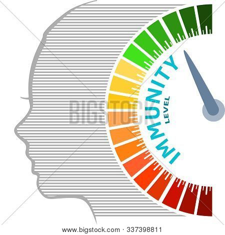Color Scale With Arrow From Red To Green. The Immunity Level Measuring Device Icon. Sign Tachometer,