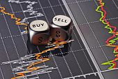 Dices cubes to trader. Cubes with the words SELL BUY on financial chart as background. Selective focus poster